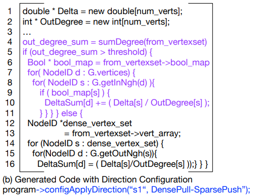 Page Rank Delta C++ Generated Code
